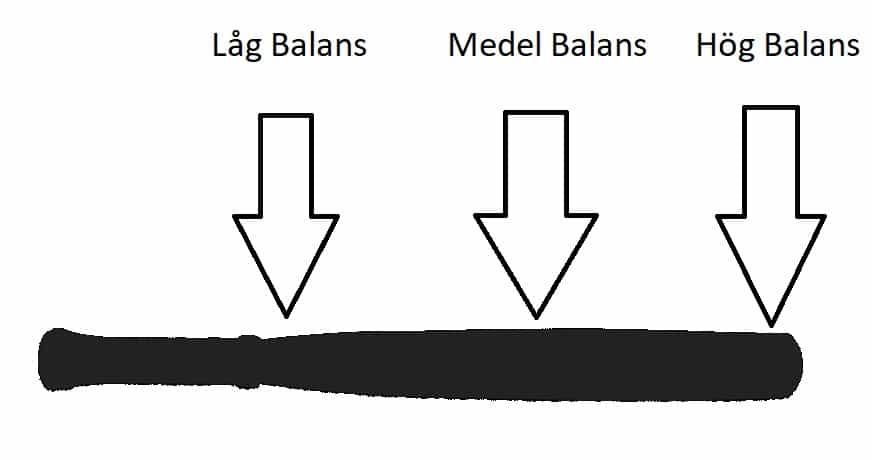 Balans i padelrack