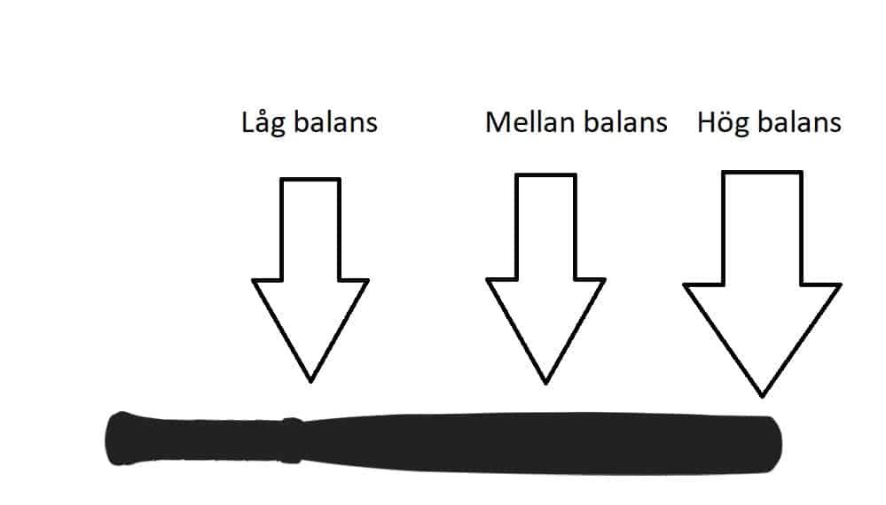 balans i ett padelrack